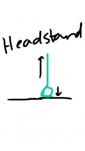 headstand-stick-figure
