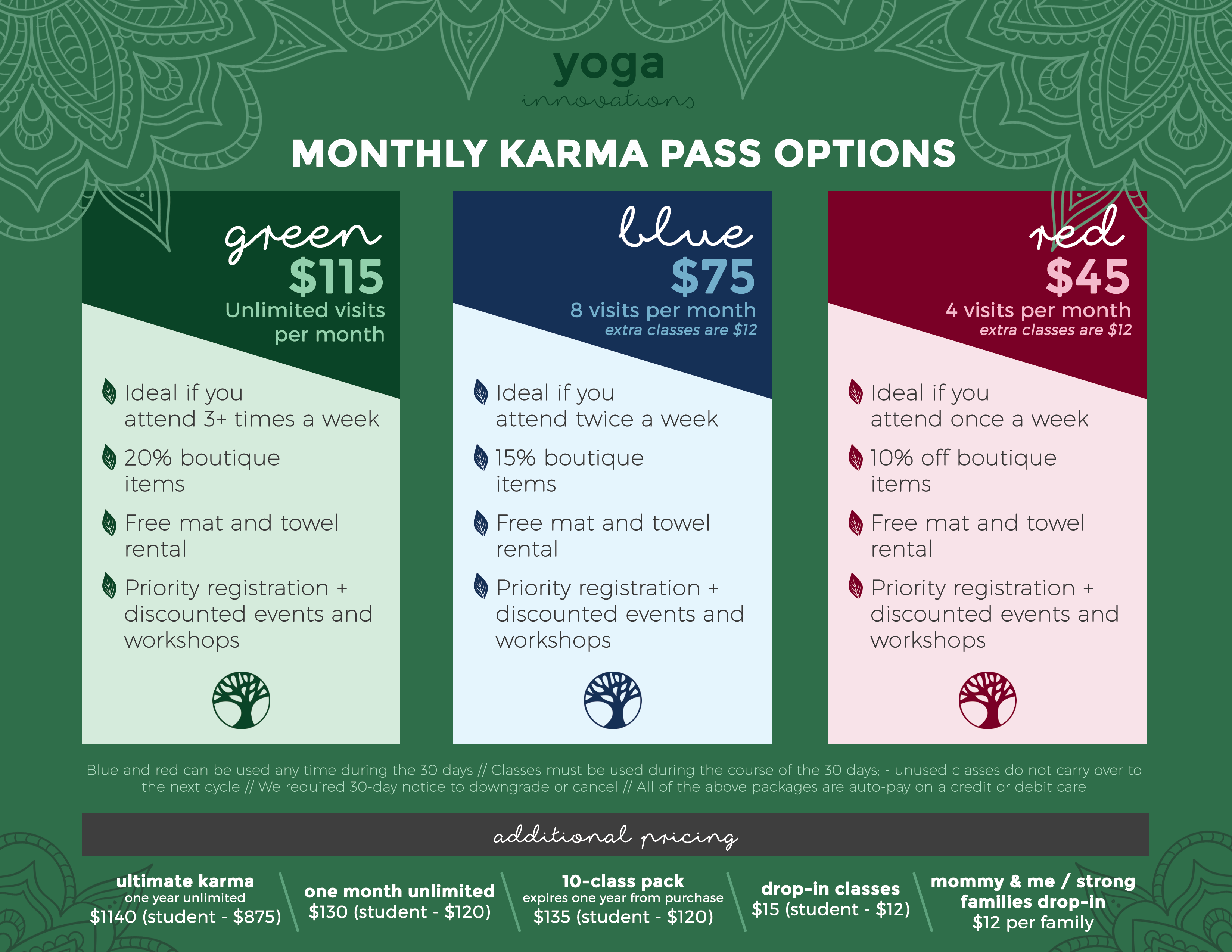 Yoga Innovations Bethel Park Monthly Pricing Options